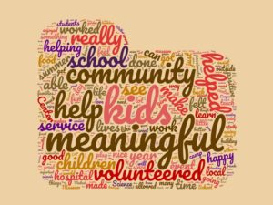 Student generated WordCloud on Community Service