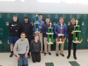 State Chess Players 2019